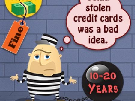 мошенничество с помощью кредитных карт